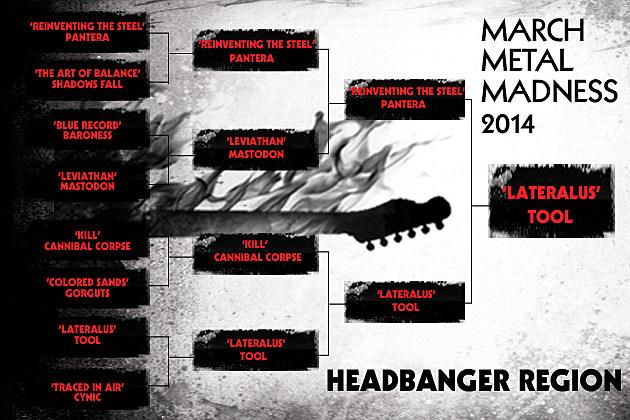 Headbanger Final