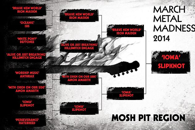 Mosh Pit Final