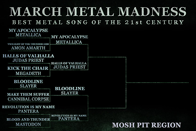 Mosh Pit Region Round 2