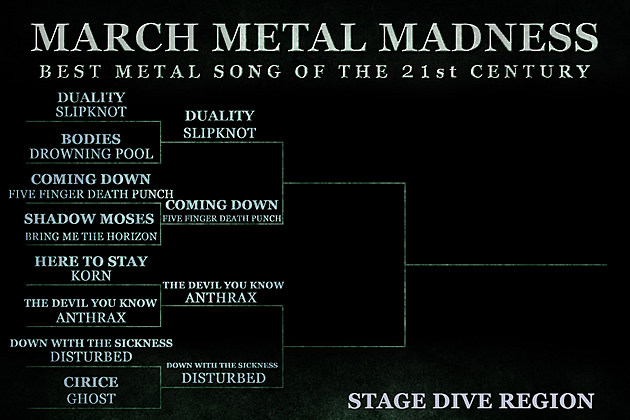 Stage Dive Region Round2