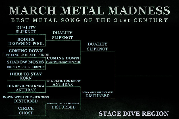 Stage Dive Region Round 3