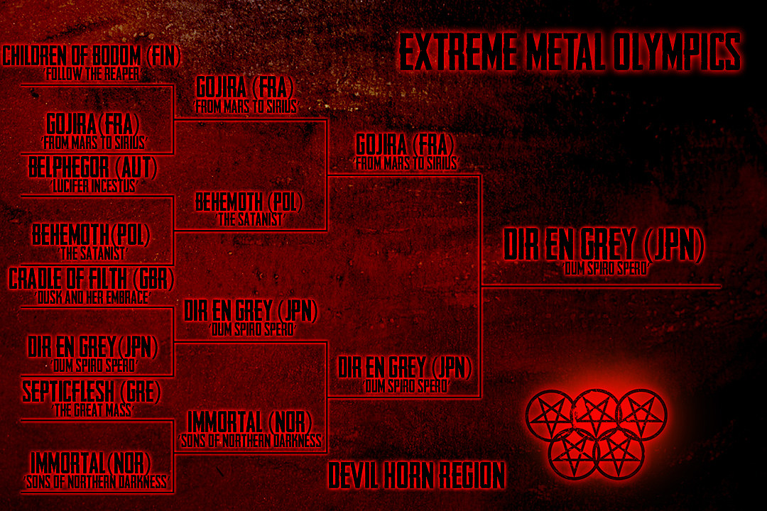 финал Extreme Metal Olympics 2016