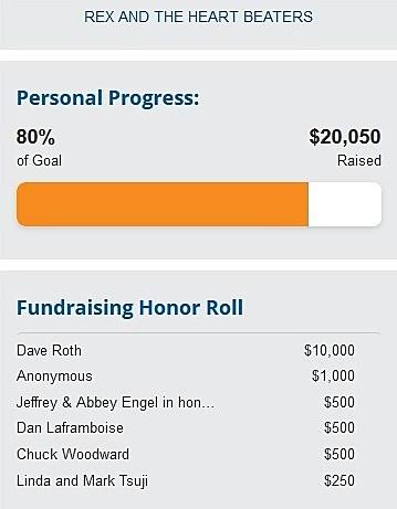 Roth Donation